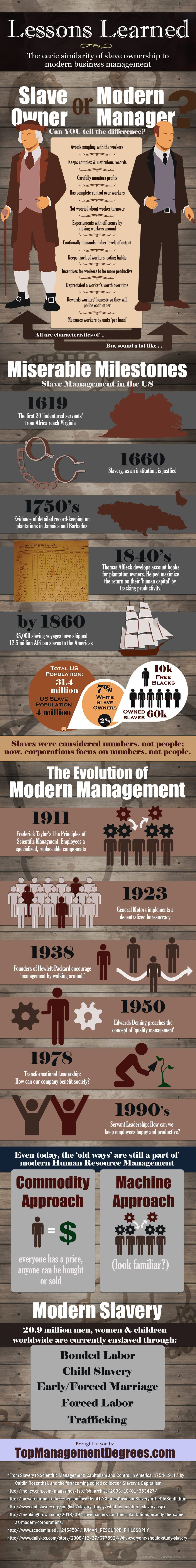 Slave Owners vs Modern Management