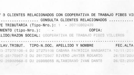 Titulares de la cooperativa Pibes Villeros de Milagro Sala.