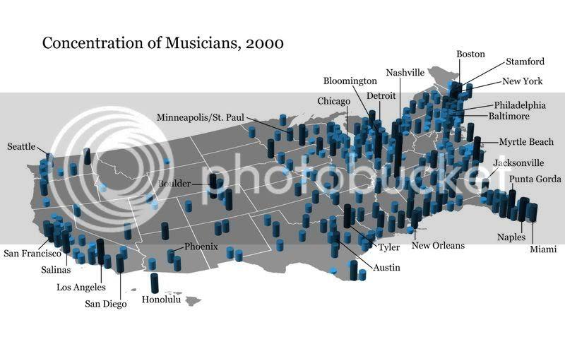 Nashville Effect