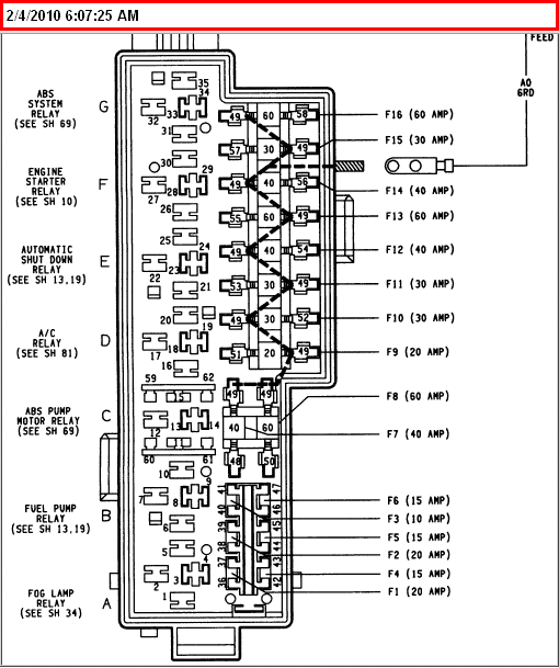 1994 Jeep Grand Cherokee Fuse Box Diagram Wiring Diagram Corsa B Corsa B Pasticceriagele It