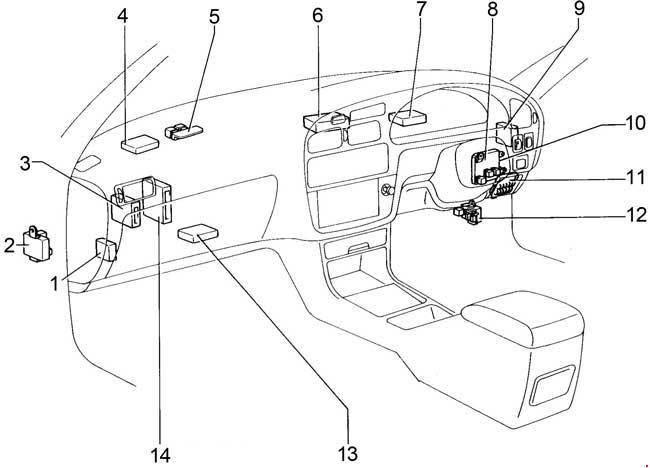 Toyota Camry 1991 1996 Fuse Box Diagram Auto Genius