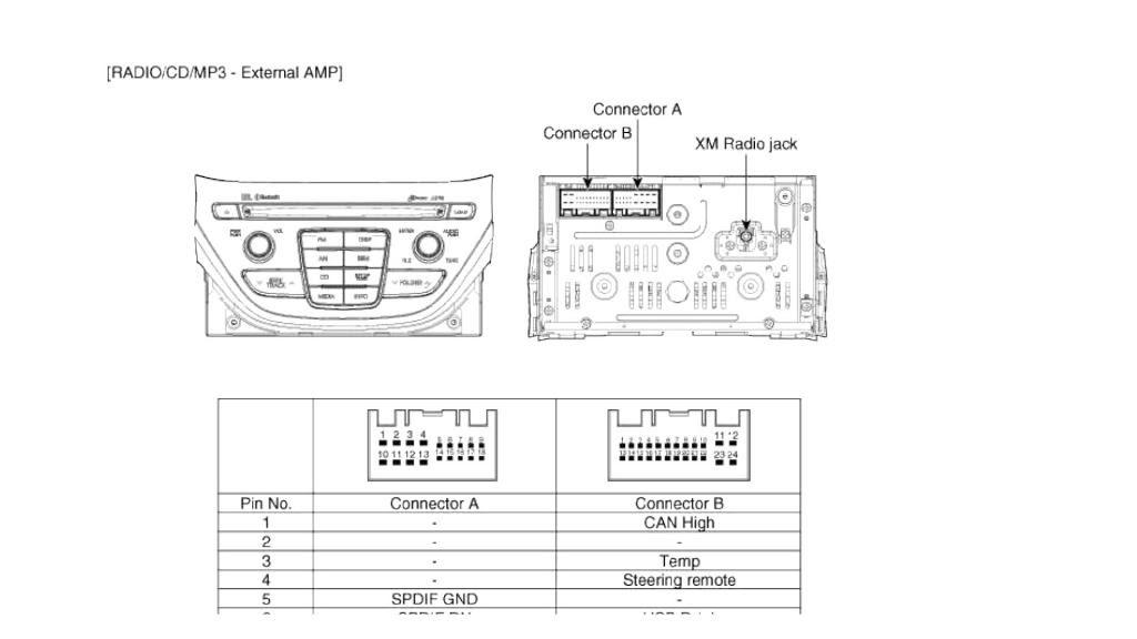 2011 Hyundai Genesis Coupe Wiring Diagram Wiring Diagram Drab Ware B Drab Ware B Cinemamanzonicasarano It