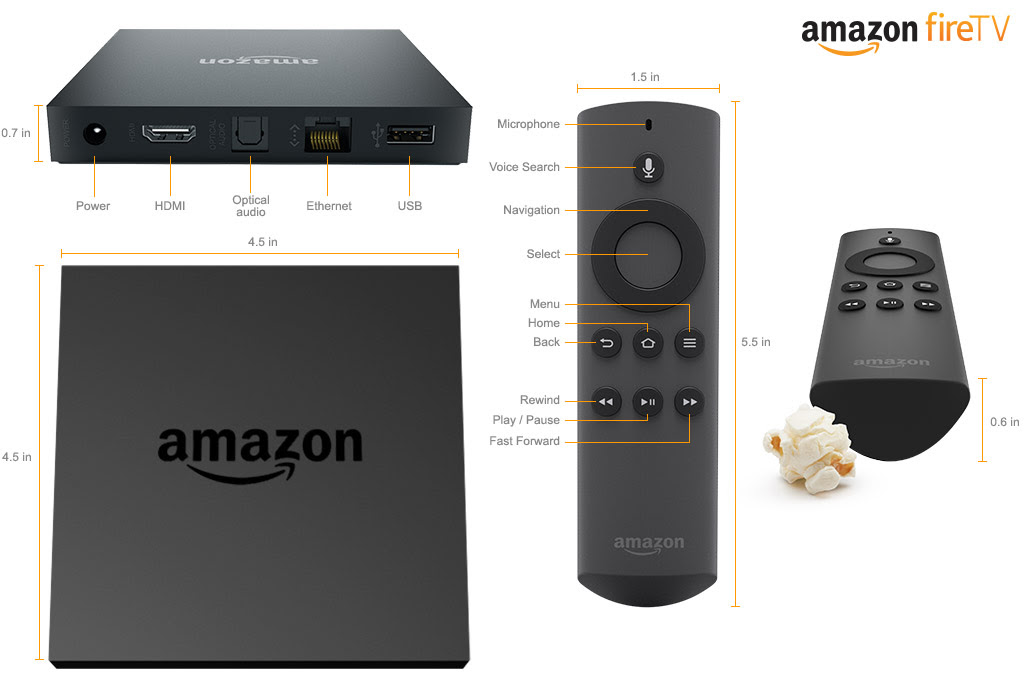 HAVE YOU EVER TRIED AMAZON FIRE TV?