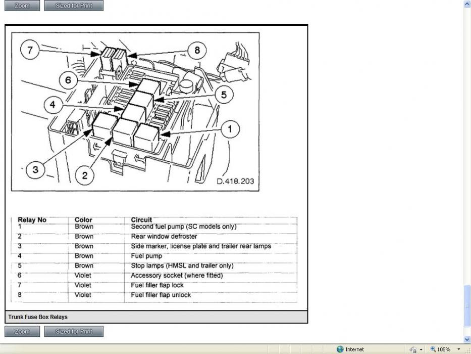 Fuse Diagram For Jaguar Xjr Rear Marker Lights Wiring Diagrams Float Metal A Float Metal A Alcuoredeldiabete It