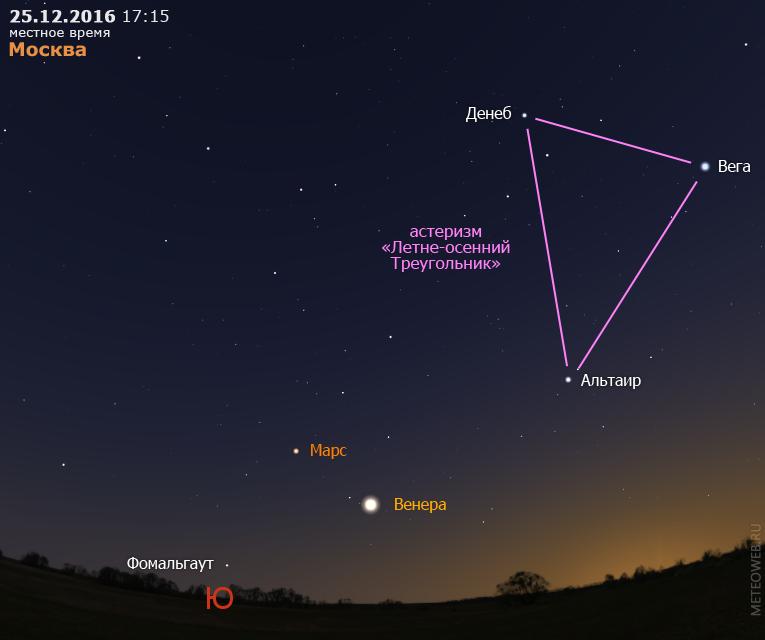 Венера и Марс на вечернем небе Москвы 25 декабря 2016 г.