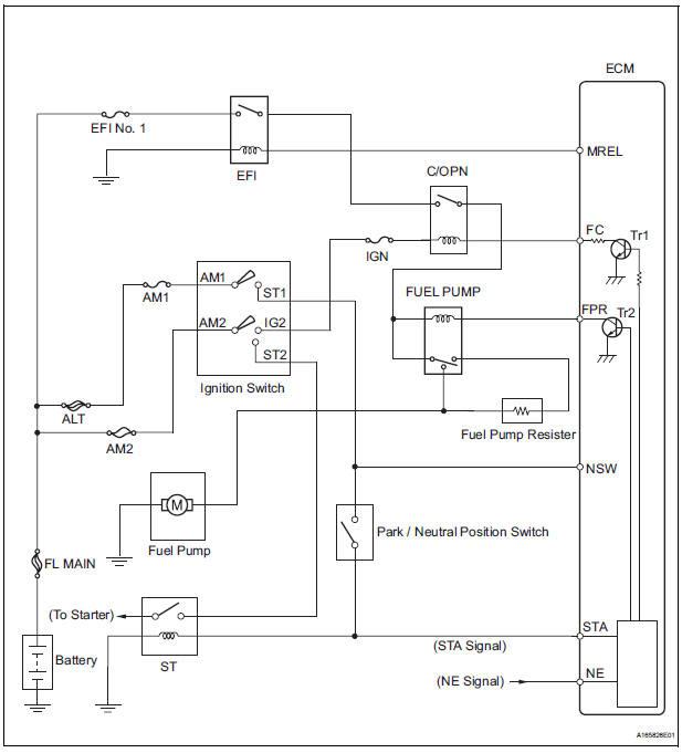 1998 Toyota Fuel Pump Wiring Diagram Wiring Diagram Element B Element B Tartufoavaltopina It