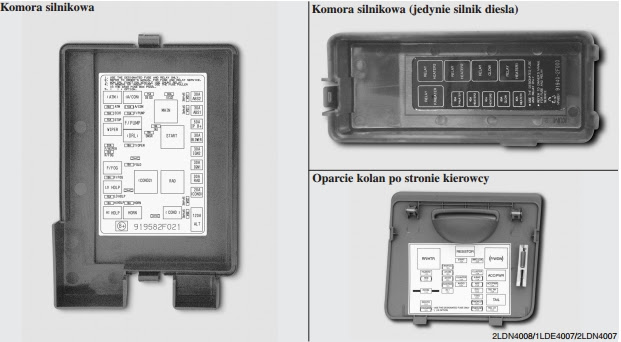 2009 Kia Spectra Fuse Diagram What Do They Mean Rc Light Wiring Begeboy Wiring Diagram Source
