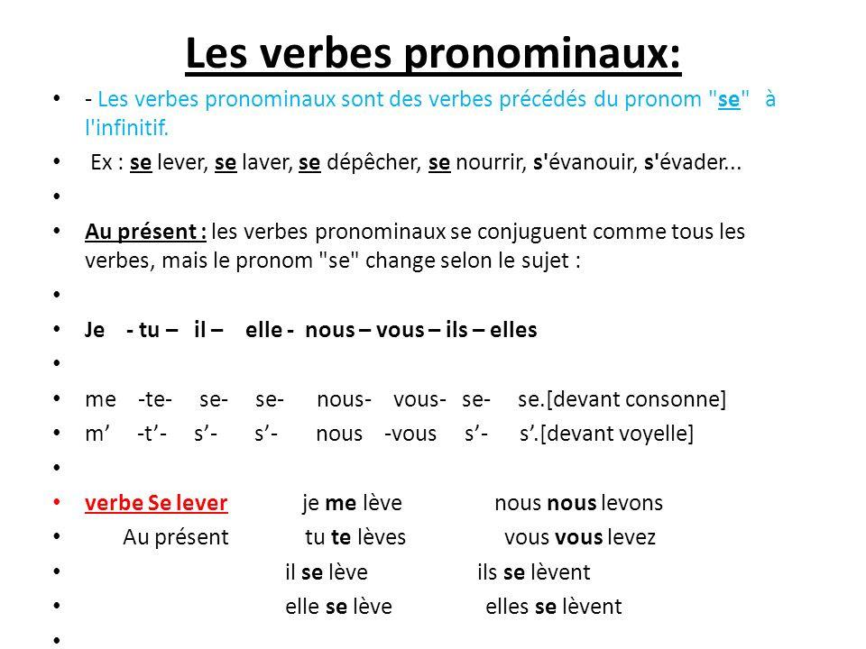 Czasowniki zwrotne - gramatyka 1 - Francuski przy kawie