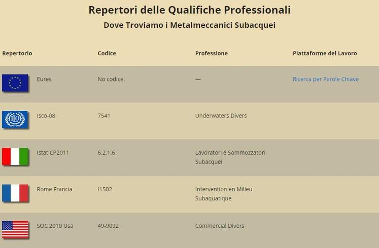 COMMERCIAL DVERS E TERMINE CORRISPONDENTE IN ITALIANO