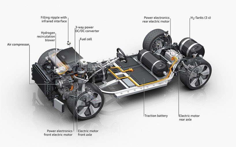 audi-h-tron-quattro-concept-NAIAS-2016-designboom-06