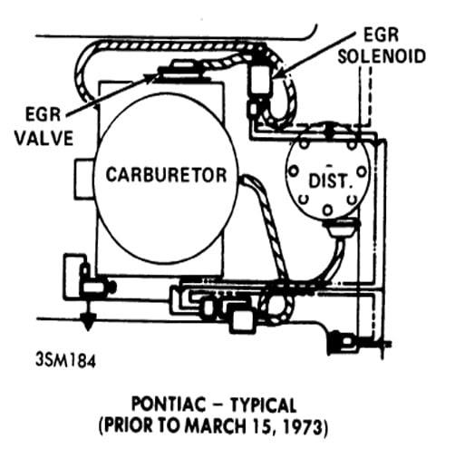Diagram 1977 Pontiac 400 Vacuum Diagram 8 Mb New Update December 17 2020 Full Version Hd Quality Vacuum Diagram Coolwiring Venditabirraartigianale It