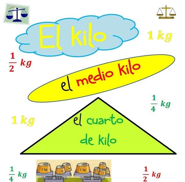 Ceip la marquesa 2 kilo medio kilo y cuarto de kilo for Un cuarto de kilo