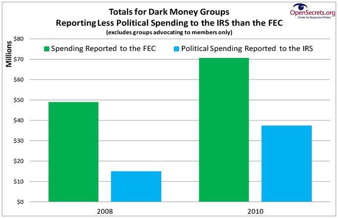 Total Unreported spending 4.2 (3).jpg