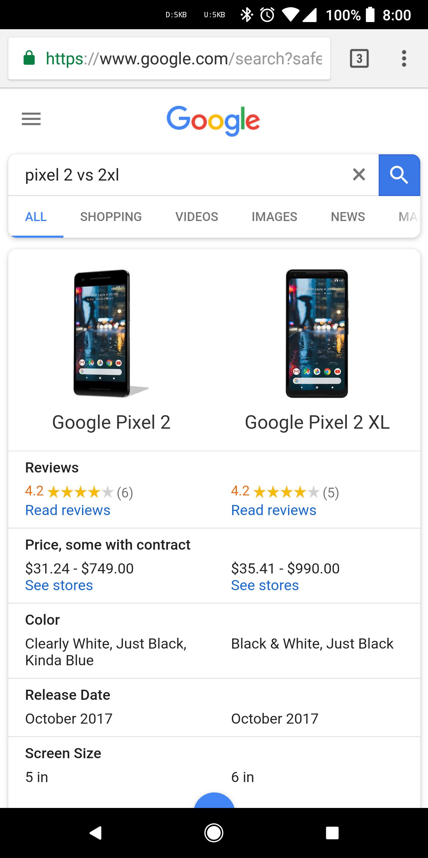 Pixel 2 vs Pixel 2 XL comparison