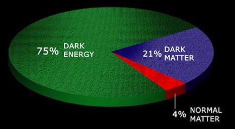 dark-energy-matter