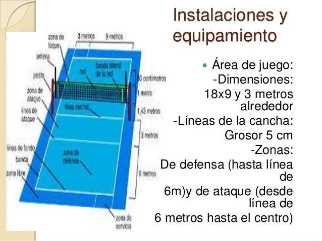 medidas y zonas del labrantío de esparcimiento del voleibol