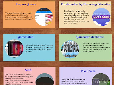 Tools for Creating Educational Games