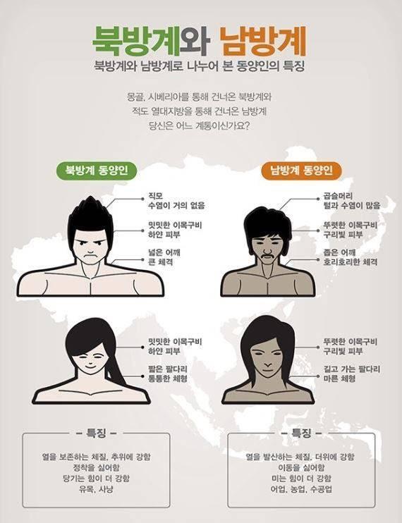 한국인들이 피부가 좋은 이유.jpg | 인스티즈