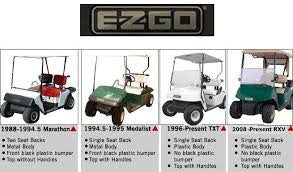 Ez Go Model And Serial Number Look Up Golf Car Ranch