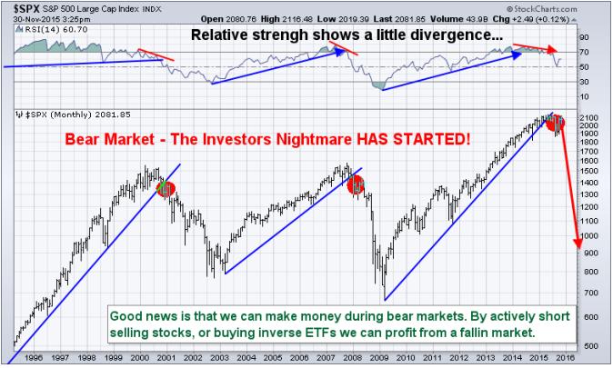 Bear-Market2