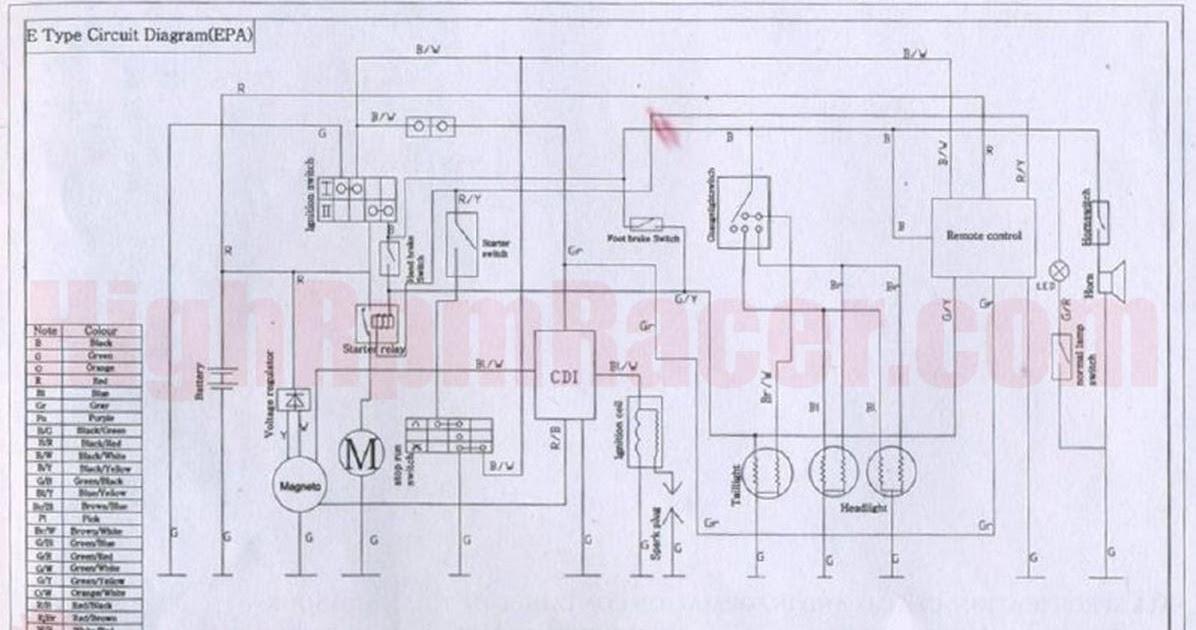 Loncin 110cc Atv Wiring Diagram