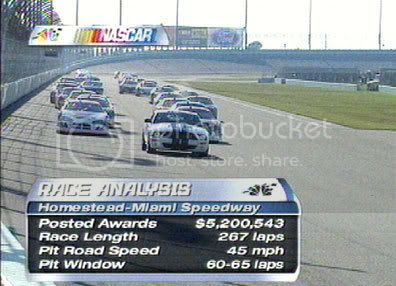 NASCAR Ford 400 Mustang Pace Car