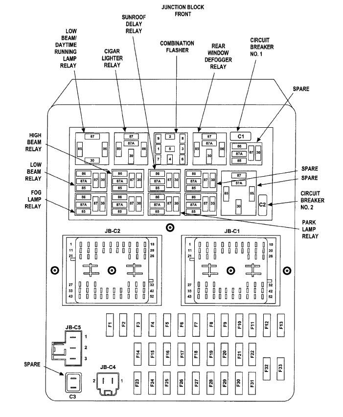2002 Jeep Grand Cherokee Fuse Box Toyota 22r Engine Coolant Diagram Gravely Ke2x Jeanjaures37 Fr