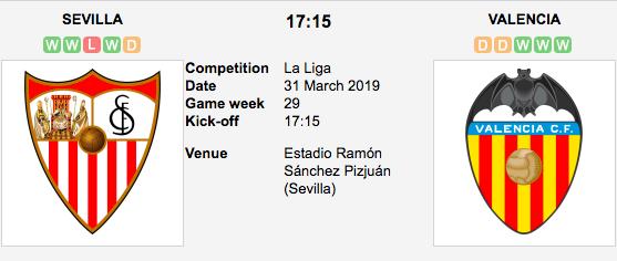 Sevilla v. Valencia - Betting Preview & Tips La Liga 2018/2019