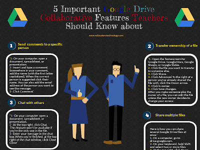 5 Important Google Drive Collaborative Features Teachers Should Know about