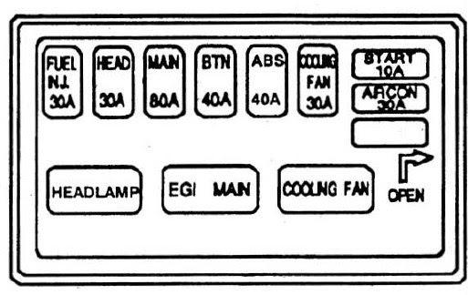 2001 Kia Sephia Fuse Panel Diagram Wiring Diagram Schema Way Track A Way Track A Atmosphereconcept It