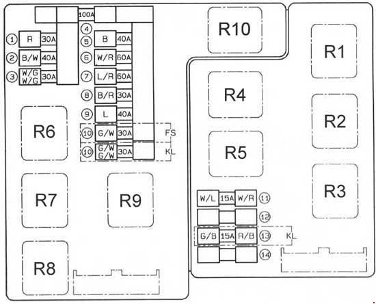 2002 Mazda 626 Fuse Box Diagram Wiring Diagrams Year Sense Year Sense Massimocariello It