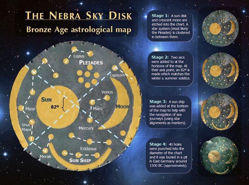 tiga perampok makam sedang menyisir hutan erat Nebra Star Disk – Peta Astronomi Tertua di Dunia