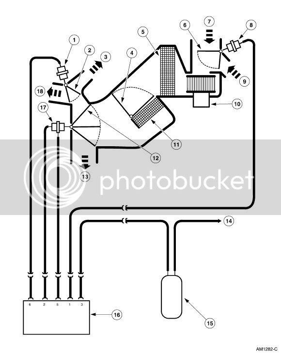 Diagram 2003 Ford F350 Vacuum Diagram Full Version Hd Quality Vacuum Diagram Blogxgoo Mefpie Fr