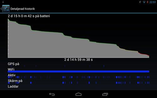 N7 Battery Lifetime
