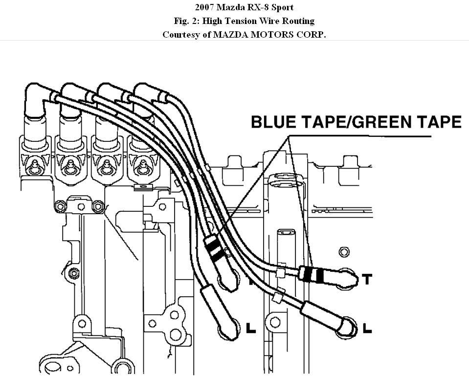 Diagram Mazda Rx8 Spark Plug Wire Diagram Full Version Hd Quality Wire Diagram Diagramerinna Lovingcars It