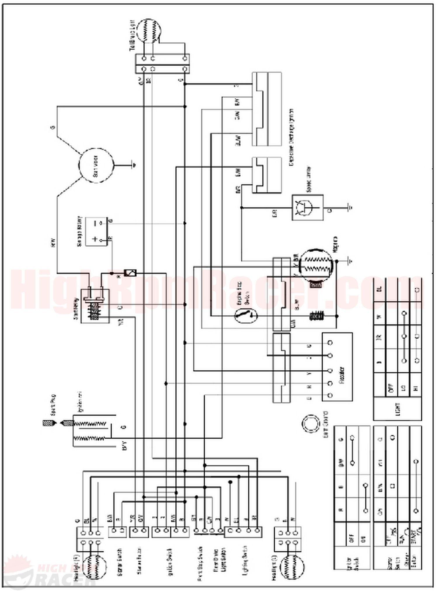 Diagram 250 Cc Chinese Atv Wiring Diagrams Full Version Hd Quality Wiring Diagrams Diagrambyerw Trattorialamarina It