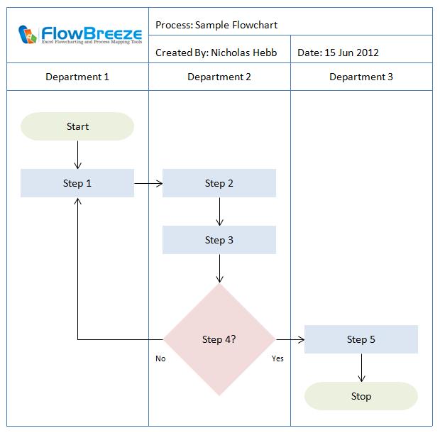 Flowchart Symbol Meaning Flow Diagrams Application Wiring Diagram