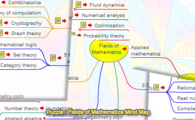 Jigsaw Puzzle: Fields of Mathematics Mind Map. 6 Quadrilateral Pieces.
