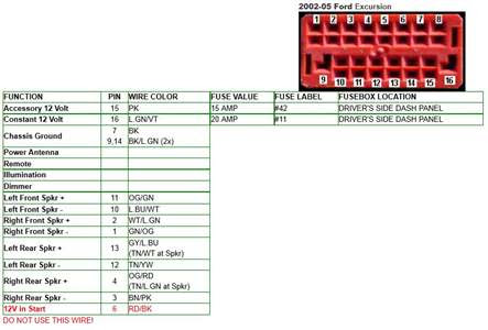 2005 Ford F 150 Stereo Wiring Color Codes North Star 165603m Wiring Diagrams Bege Wiring Diagram