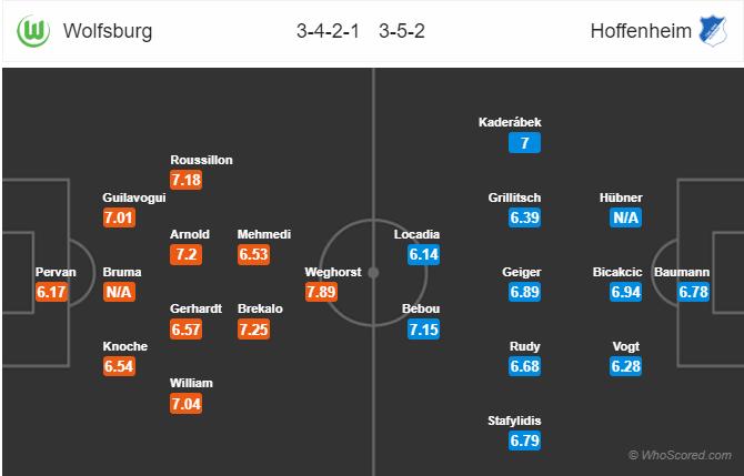 Soi kèo Wolfsburg vs Hoffenheim