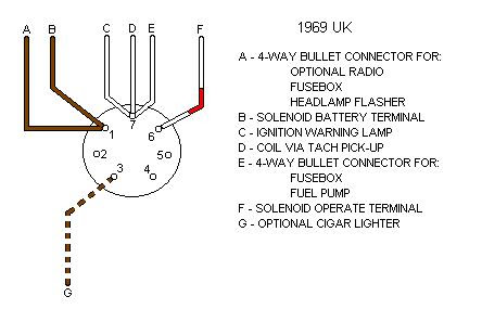 key switch wiring diagram wiring diagram sample