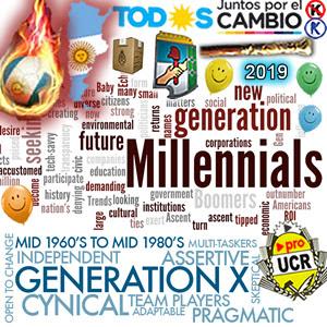 Hora de la Generación X