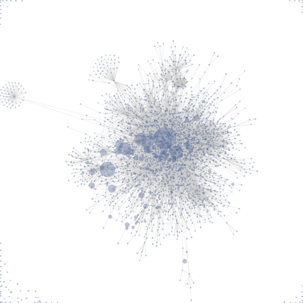File:Visualization of wiki structure using prefuse visualization package.png