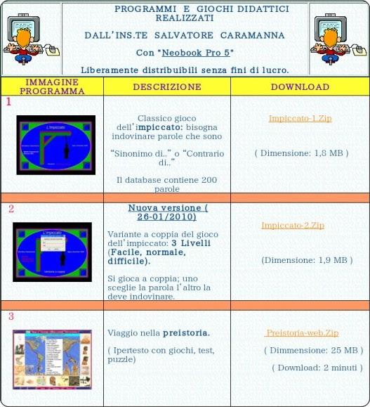 http://www.istitutocomprensivonissoria.it/software-caramanna.htm