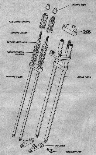 2884 best Motorcycle engines and blueprints images on