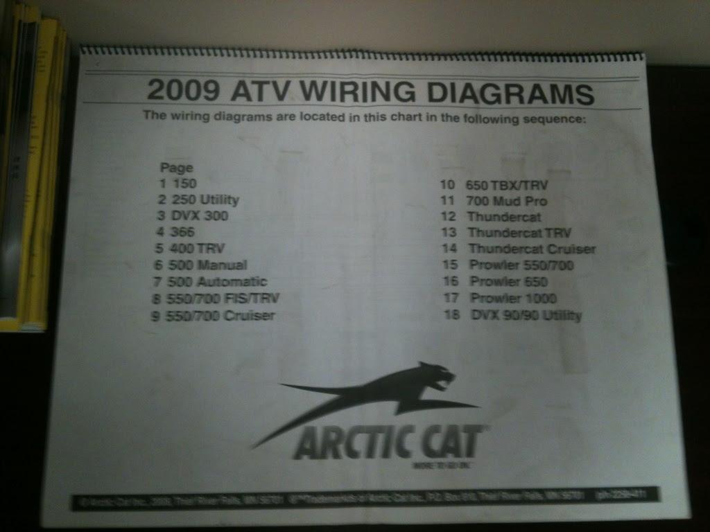 09 H1 700 Efi Mud Pro Wiring Diagram Arctic Cat Forum