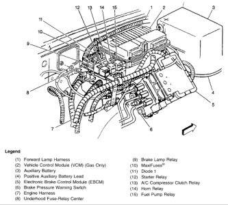 1999 Chevy Suburban Engine Diagram Wiring Diagram Frankmotors Es