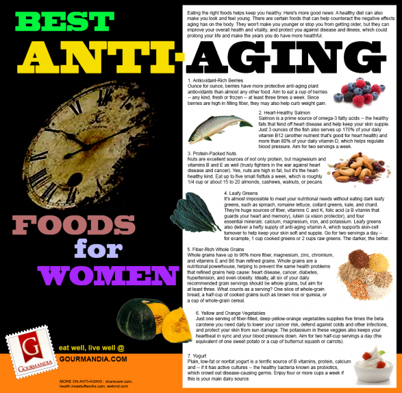 Best Anti-aging Foods for Women