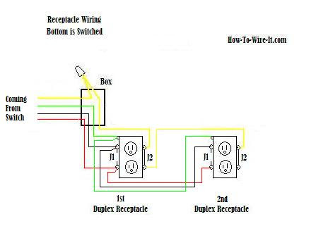 Electrical Outlet Diagram 2003 Mercedes Benz E320 Fuel Filter Begeboy Wiring Diagram Source
