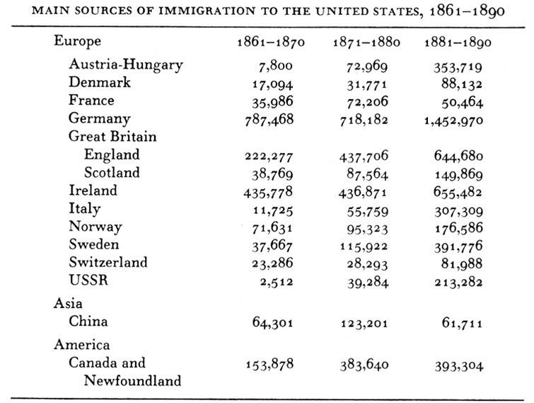 immigration-1861-1890.jpg (755×569)